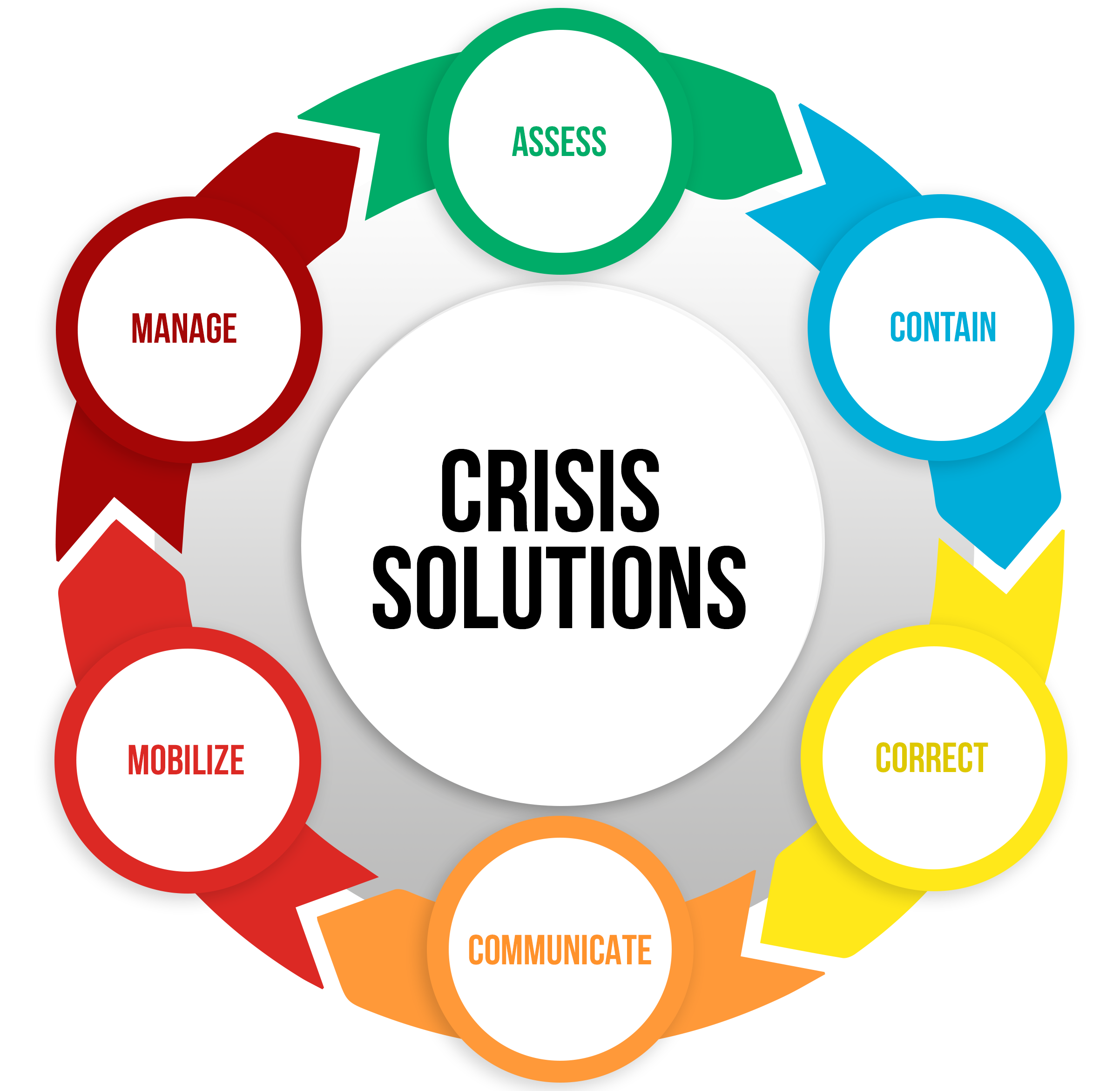 Crisis Solutions 360